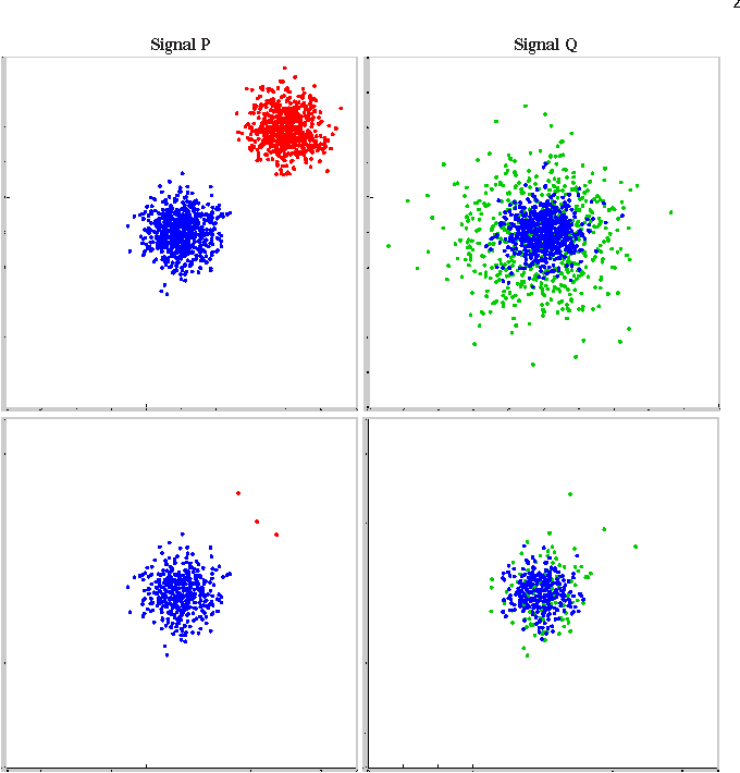 Figure 2 for Best-Buddies Similarity - Robust Template Matching using Mutual Nearest Neighbors