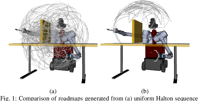 Figure 1 for LEGO: Leveraging Experience in Roadmap Generation for Sampling-Based Planning