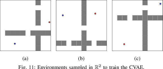 Figure 3 for LEGO: Leveraging Experience in Roadmap Generation for Sampling-Based Planning
