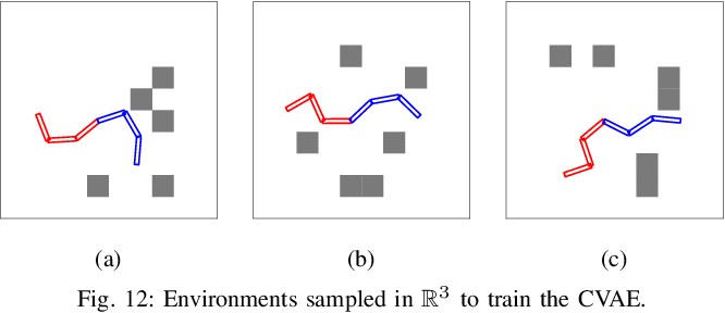 Figure 4 for LEGO: Leveraging Experience in Roadmap Generation for Sampling-Based Planning