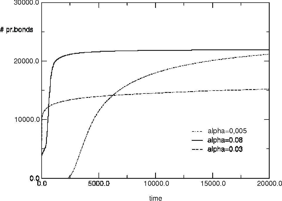 PDF] Activity-dependent brain model explaining EEG spectra