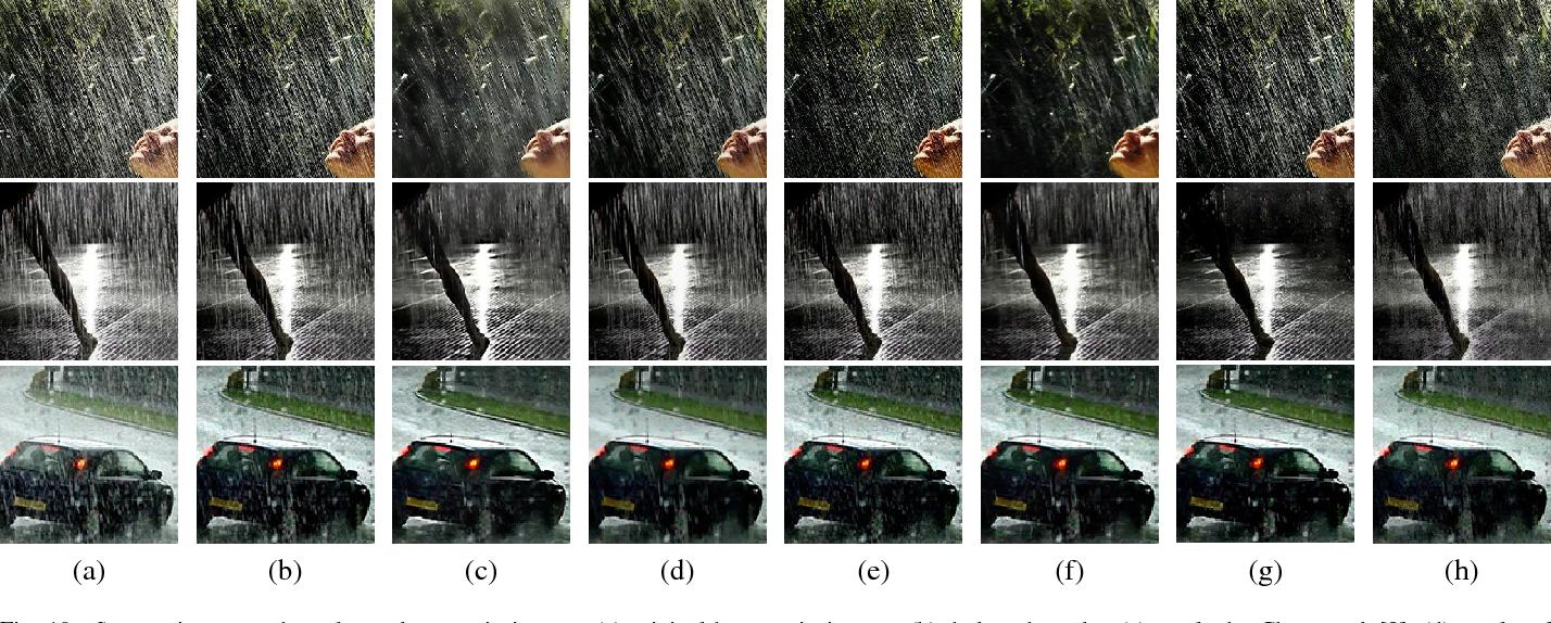 Figure 2 for Removing rain streaks by a linear model