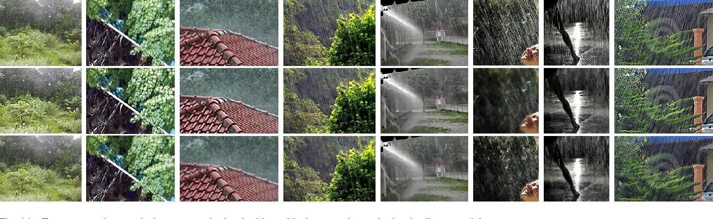 Figure 3 for Removing rain streaks by a linear model