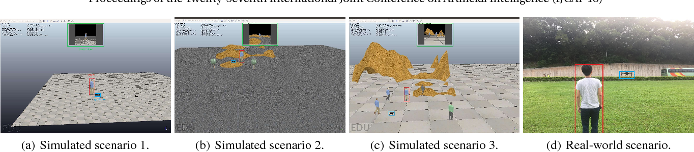 Figure 3 for Learning Unmanned Aerial Vehicle Control for Autonomous Target Following
