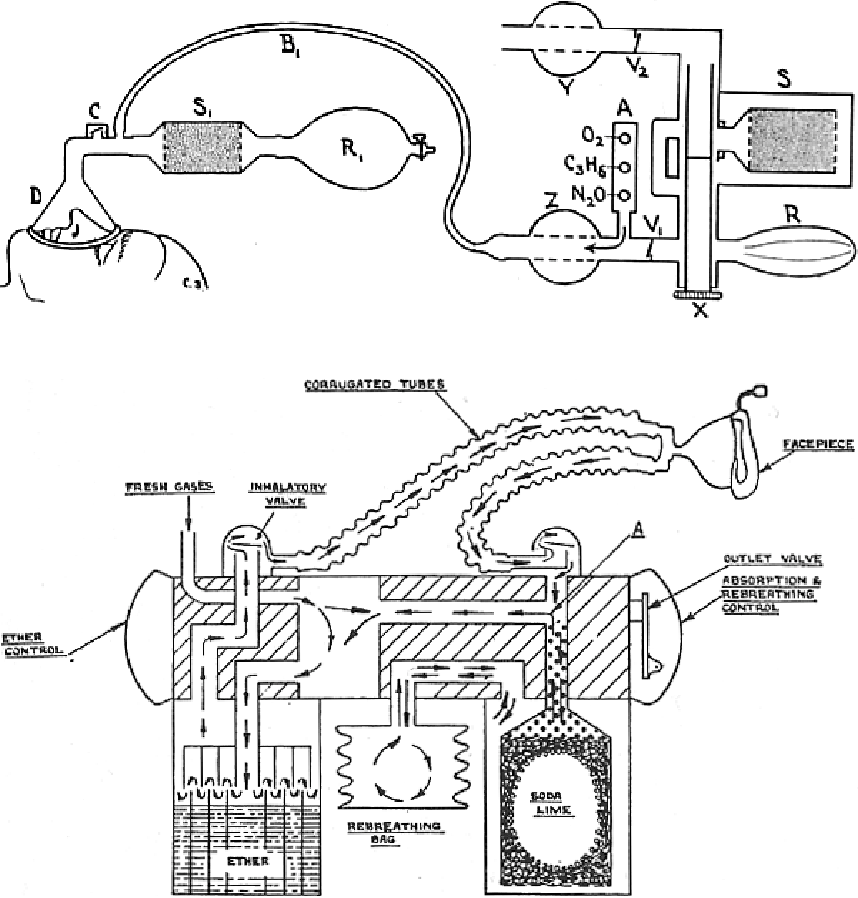 Figure 5 From The Gillies Anaesthetic Machine
