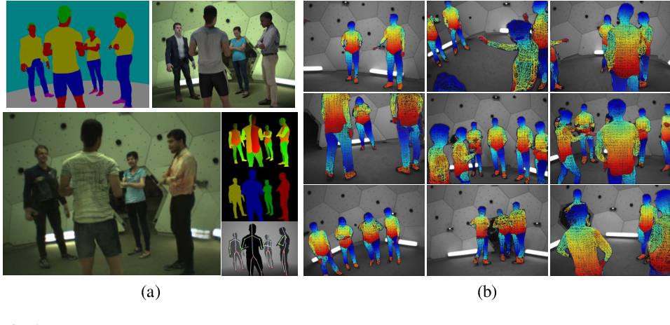 Figure 1 for From Real to Synthetic and Back: Synthesizing Training Data for Multi-Person Scene Understanding