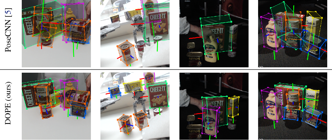 Figure 3 for Deep Object Pose Estimation for Semantic Robotic Grasping of Household Objects