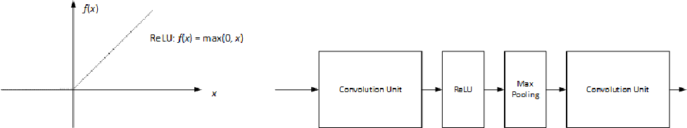 Table 1 from The DSP architecture in UltraScale TM and