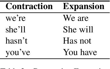 Figure 3 for Normalizing Text using Language Modelling based on Phonetics and String Similarity