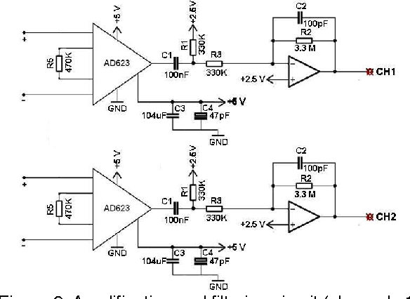 Figure 2 from Subvocal Speech Recognition Based on EMG