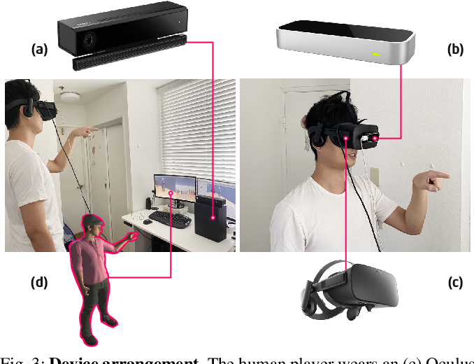 Figure 3 for Communicative Learning with Natural Gestures for Embodied Navigation Agents with Human-in-the-Scene