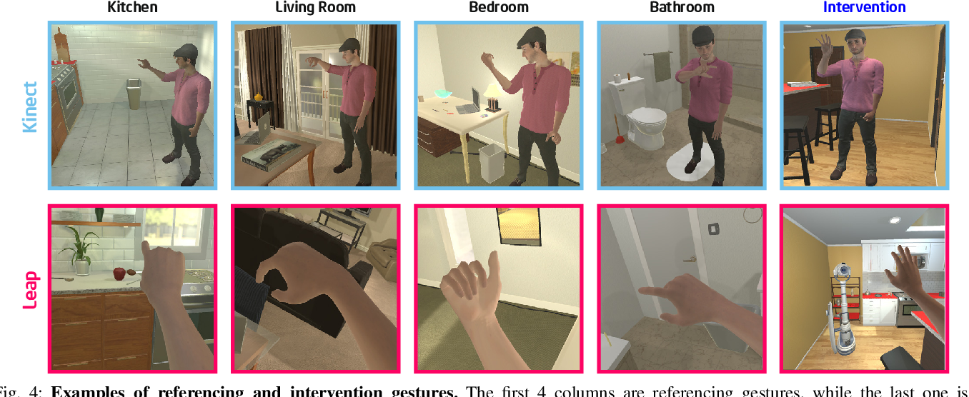Figure 4 for Communicative Learning with Natural Gestures for Embodied Navigation Agents with Human-in-the-Scene