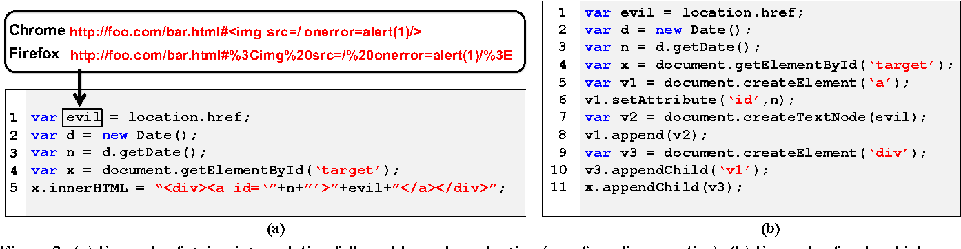 Figure 2 from Auto-patching DOM-based XSS at scale - Semantic Scholar
