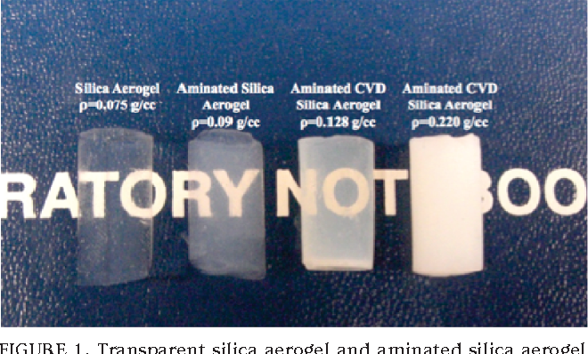 Figure 1 from Strong, low-density nanocomposites by chemical