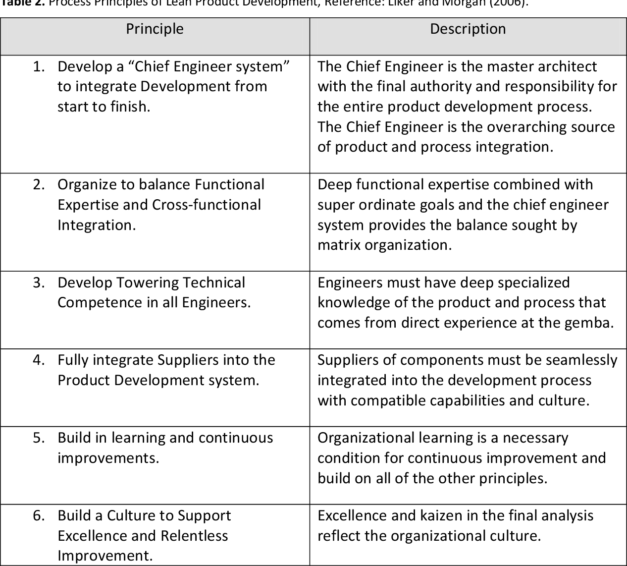 Google Translator Toolkit - Semantic Scholar