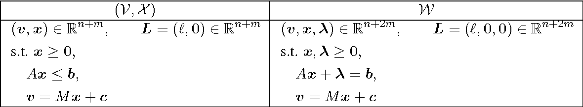 Figure 2 for Online Learning of Combinatorial Objects via Extended Formulation