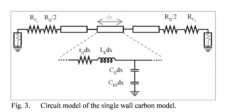 Carbon Circuit Model Complete Wiring Diagrams