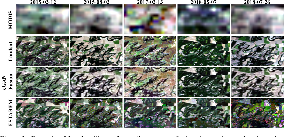Figure 1 for Predicting Landsat Reflectance with Deep Generative Fusion