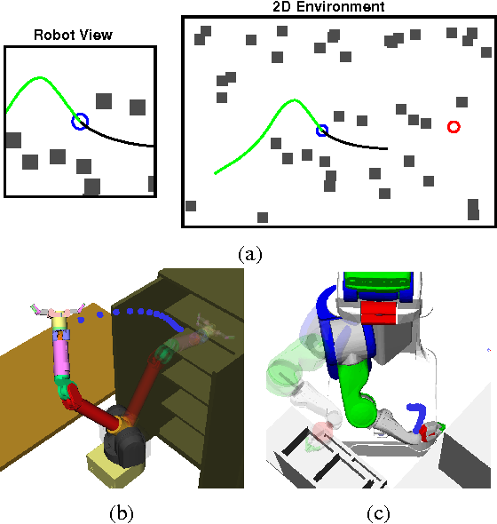 Figure 1 for Approximately Optimal Continuous-Time Motion Planning and Control via Probabilistic Inference