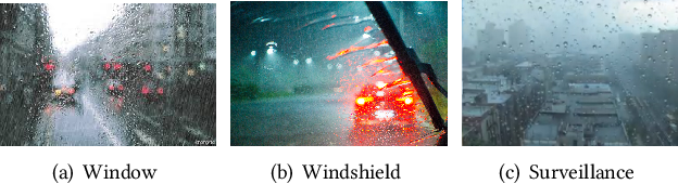 Figure 1 for MBA-RainGAN: Multi-branch Attention Generative Adversarial Network for Mixture of Rain Removal from Single Images
