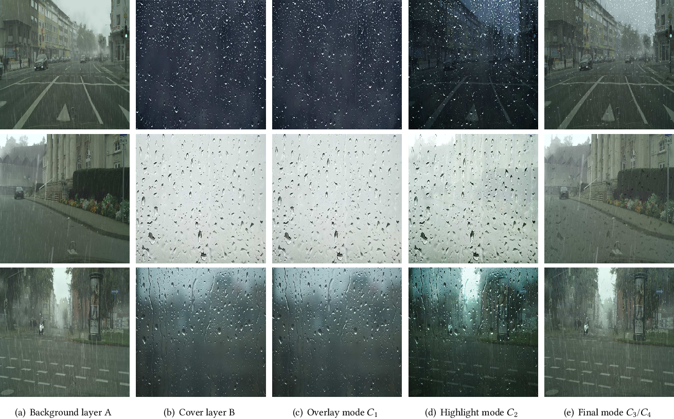 Figure 3 for MBA-RainGAN: Multi-branch Attention Generative Adversarial Network for Mixture of Rain Removal from Single Images