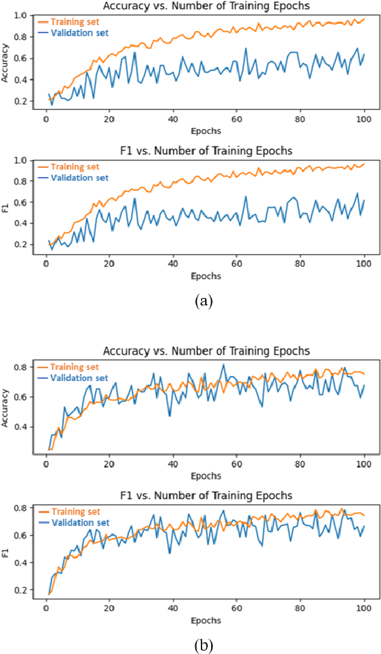 Figure 2 for Deep Learning COVID-19 Features on CXR using Limited Training Data Sets
