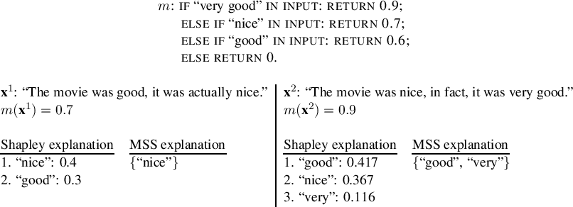 Figure 1 for The Struggles of Feature-Based Explanations: Shapley Values vs. Minimal Sufficient Subsets