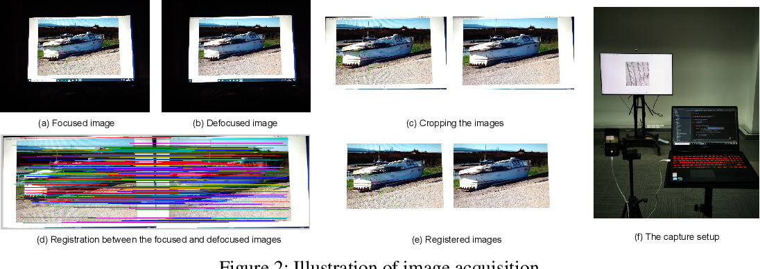 Figure 3 for Self-Adaptively Learning to Demoire from Focused and Defocused Image Pairs