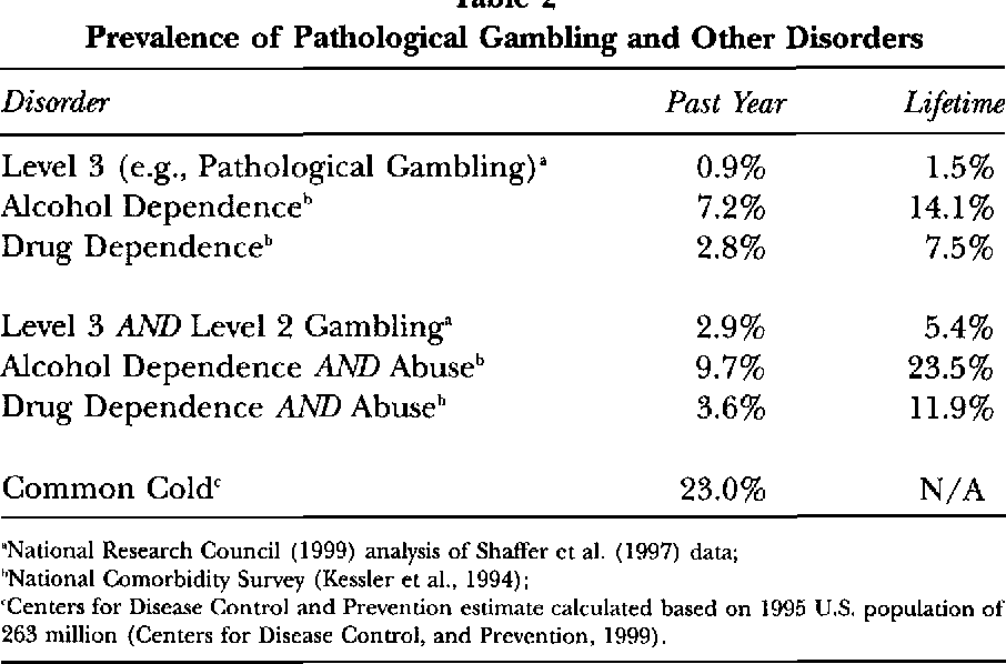 Korn and shaffer 1999 gambling 2 card poker game rules