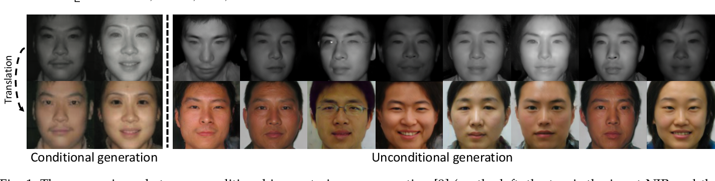 Figure 1 for DVG-Face: Dual Variational Generation for Heterogeneous Face Recognition
