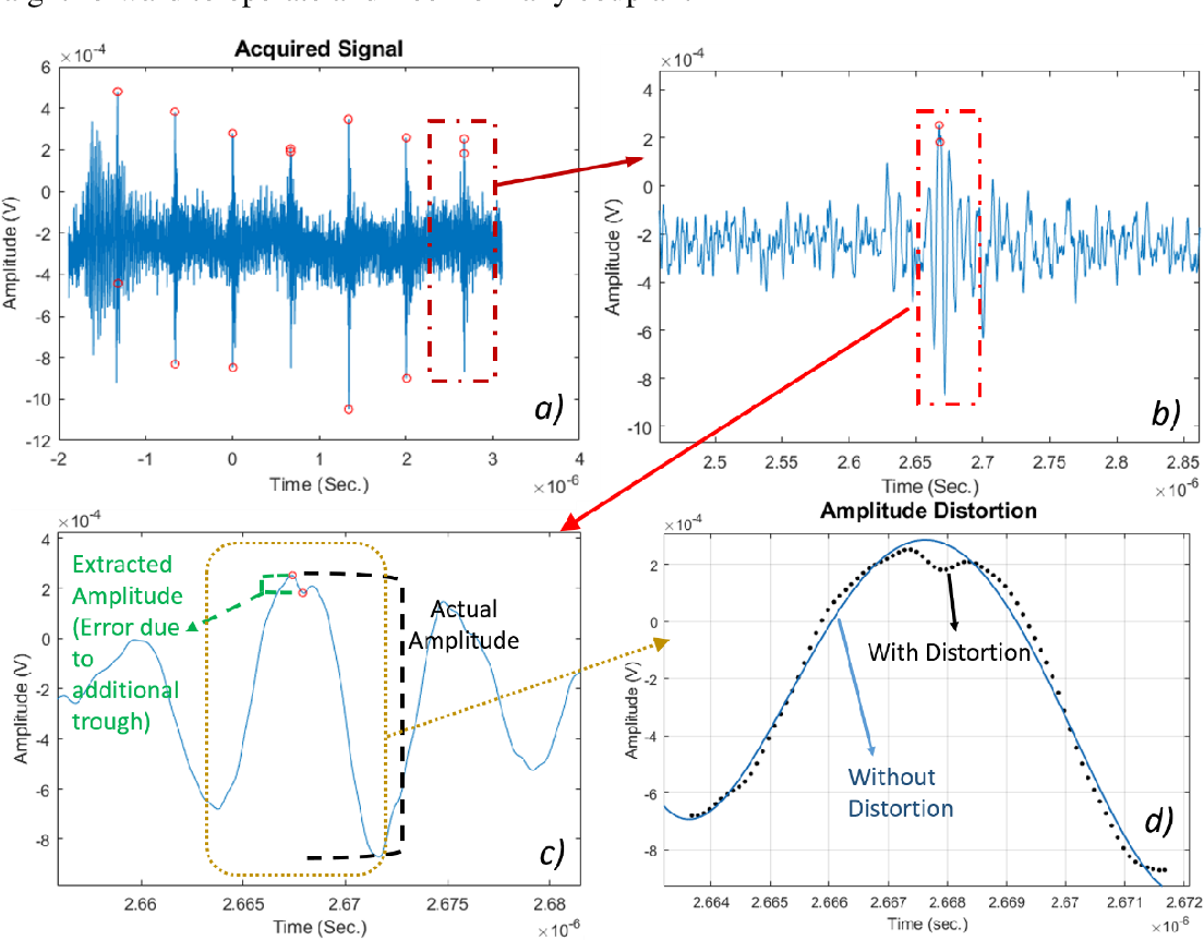 Figure 1 for AI and conventional methods for UCT projection data estimation