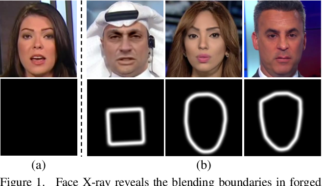 Figure 1 for Face X-ray for More General Face Forgery Detection