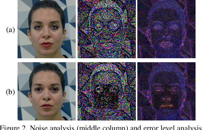 Figure 3 for Face X-ray for More General Face Forgery Detection