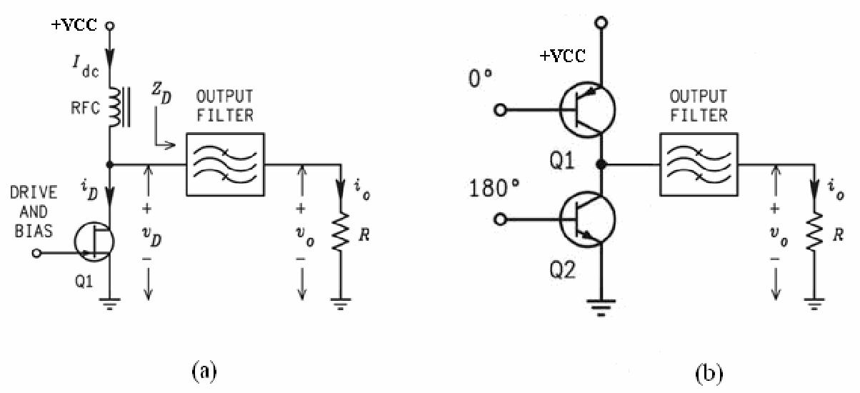 PDF] Design and development of the Class E RF power amplifier