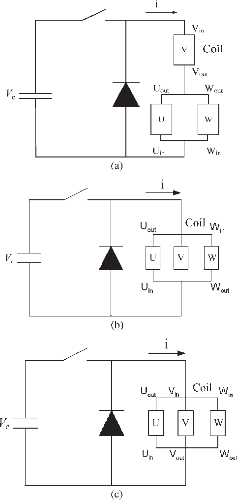 Figure 5 from Modeling and Effects of In Situ Magnetization of ...
