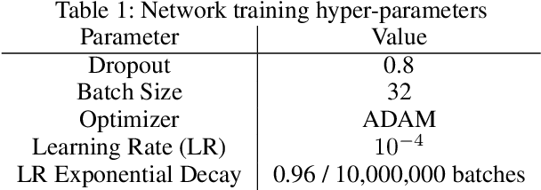 Figure 1 for Improving Search with Supervised Learning in Trick-Based Card Games