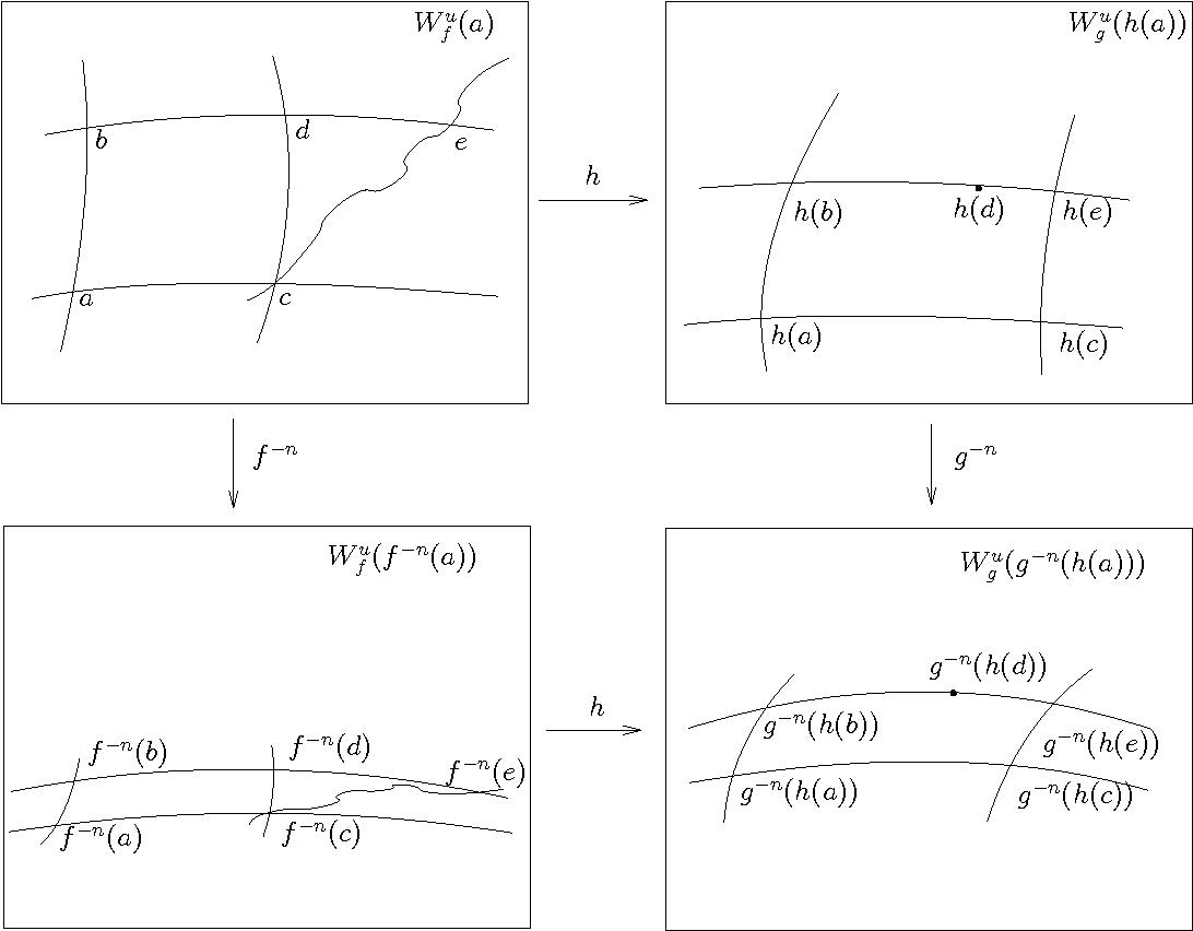 PDF] $C^1$-differentiable conjugacy of Anosov