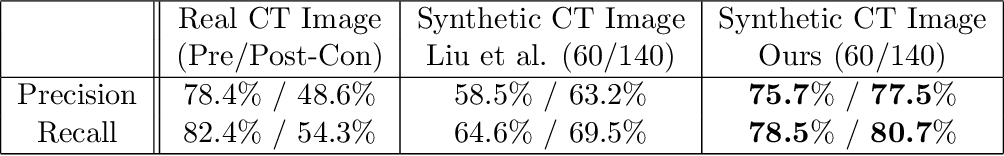 Figure 2 for Image Translation by Latent Union of Subspaces for Cross-Domain Plaque Detection