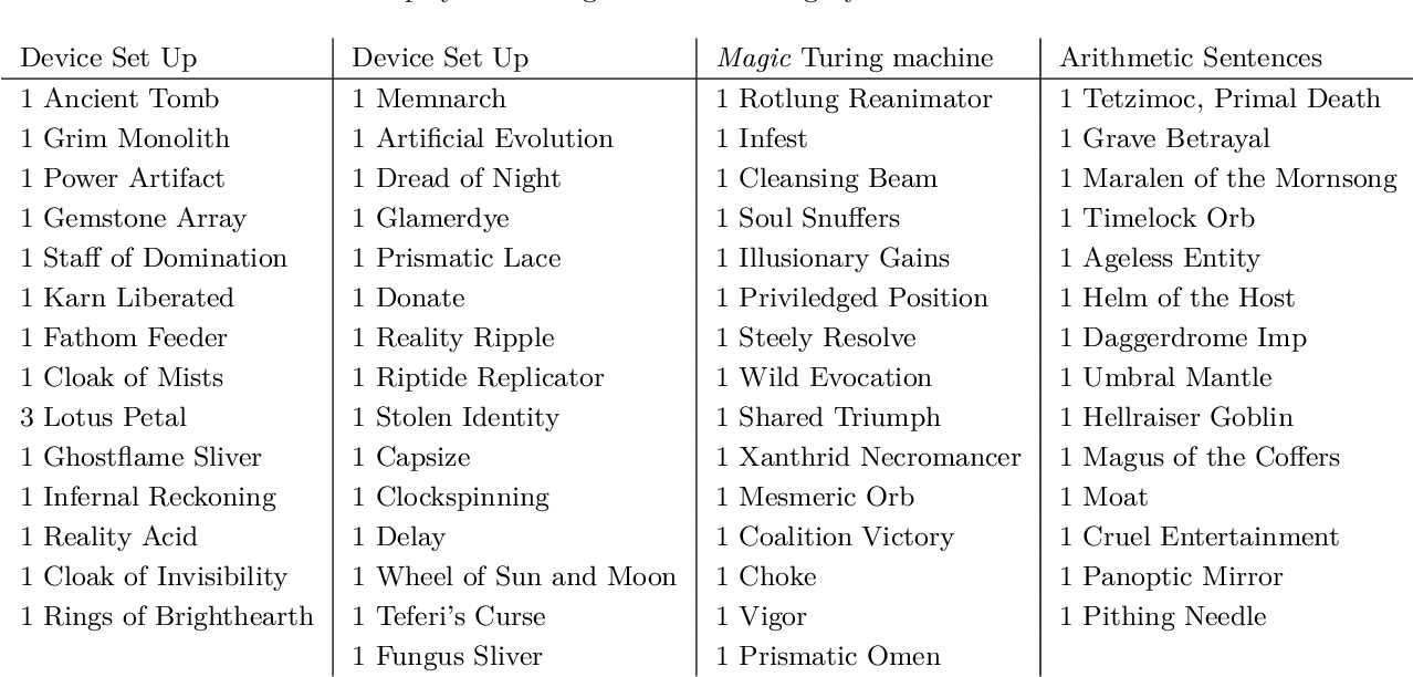 Figure 1 for Magic: the Gathering is as Hard as Arithmetic