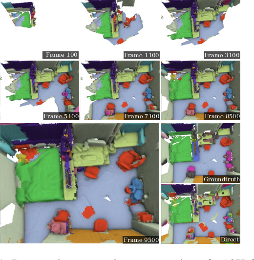 Figure 1 for Real-time Progressive 3D Semantic Segmentation for Indoor Scene