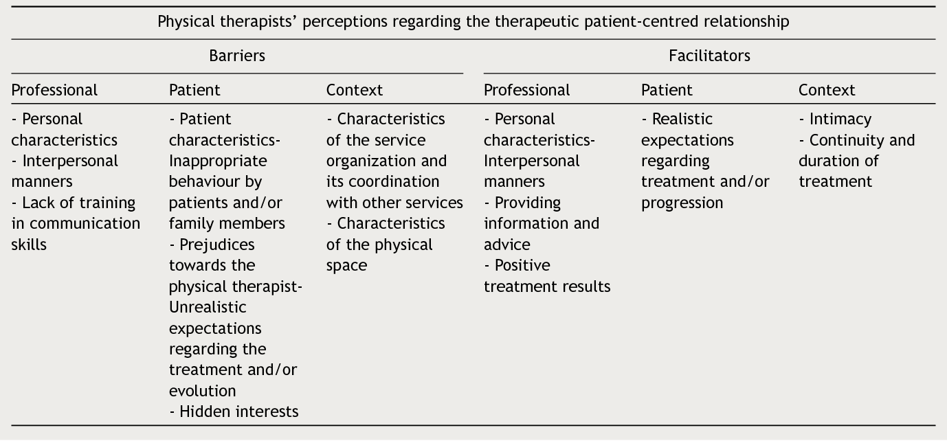 interpersonal perception barriers