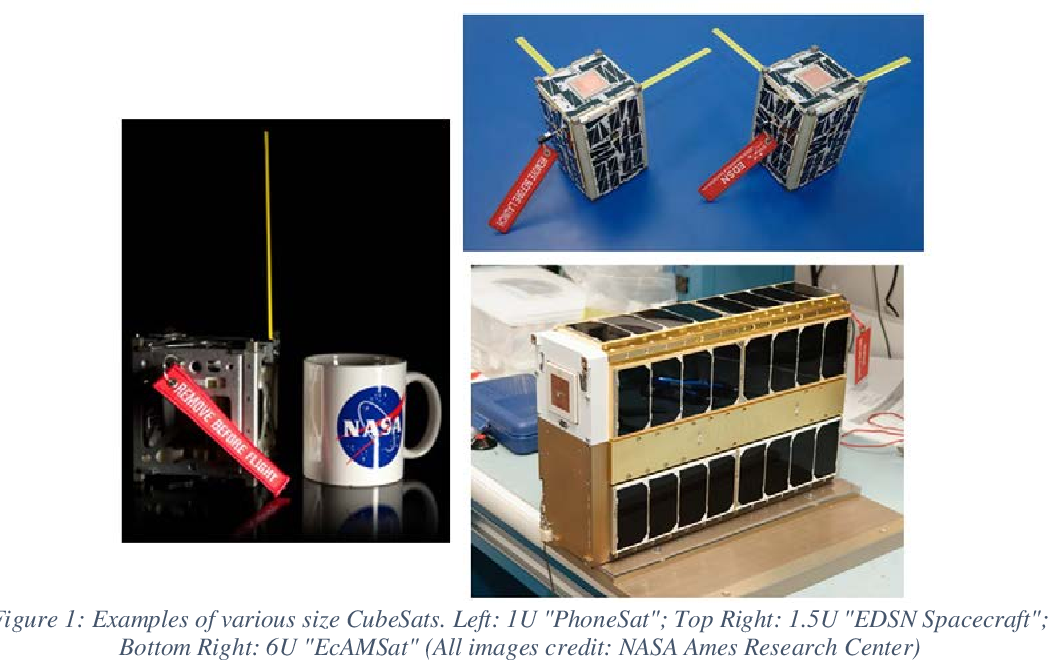 Using Additive Manufacturing to Print a CubeSat Propulsion System