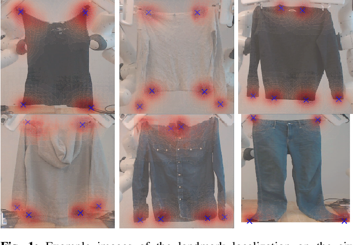 Figure 1 for Fashion Landmark Detection and Category Classification for Robotics
