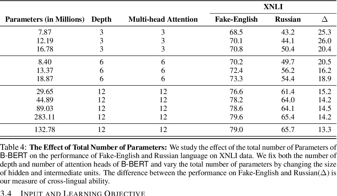 Figure 4 for Cross-Lingual Ability of Multilingual BERT: An Empirical Study