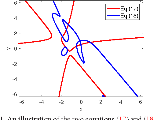 Figure 1 for A clever elimination strategy for efficient minimal solvers