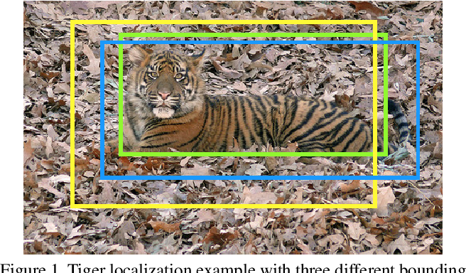 Figure 1 for ADA: A Game-Theoretic Perspective on Data Augmentation for Object Detection