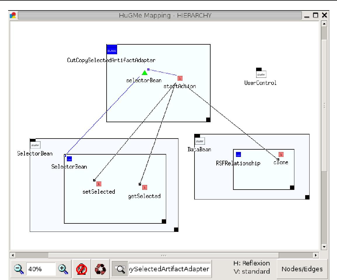 Figure 7.2. CutCopySelectedArtifactsAdapter
