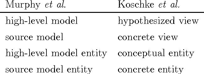 Table 2.1. terminologies translation