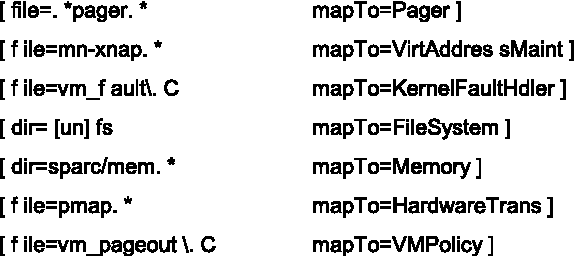 Figure 2.4. Map creation using regular expressions