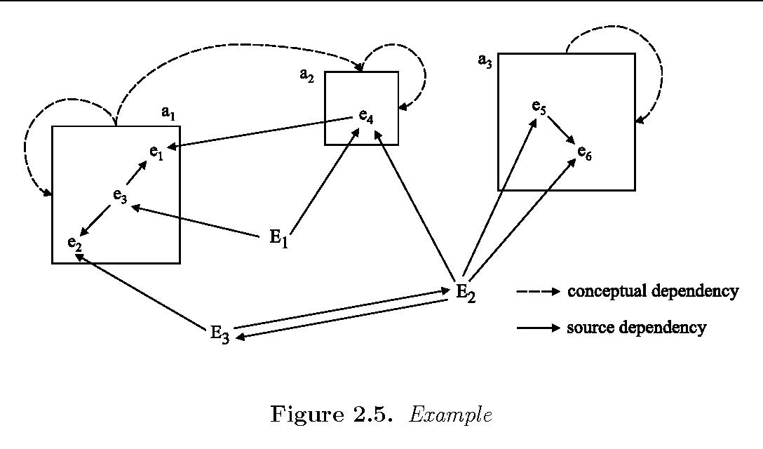 Figure 2.5. Example